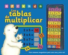 APRENDO LAS TABLAS DE MULTIPLICAR