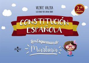 CONSTITUCION ESPAÑOLA.  LOS ESQUEMAS DE MARTINA